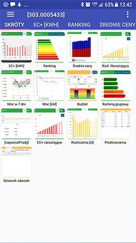 Evosystem - ekran aplikacji